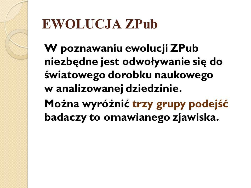 EWOLUCJA ZPub