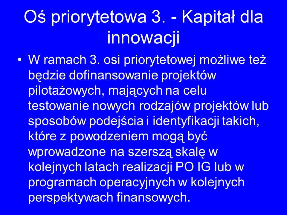 Oś priorytetowa 3. - Kapitał dla innowacji
