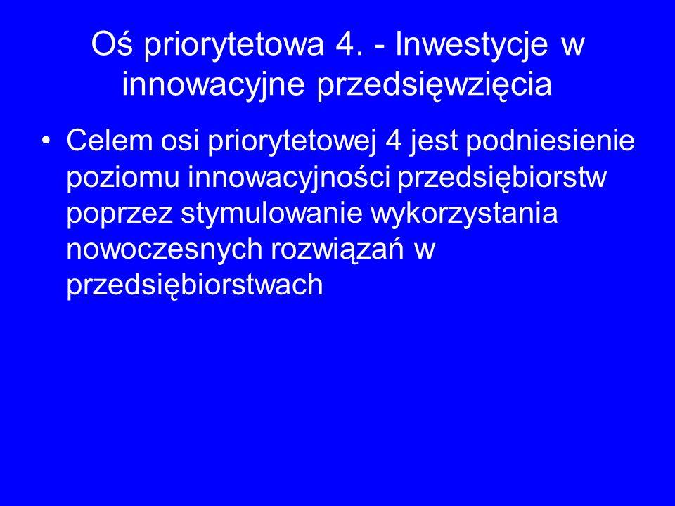Oś priorytetowa 4. - Inwestycje w innowacyjne przedsięwzięcia