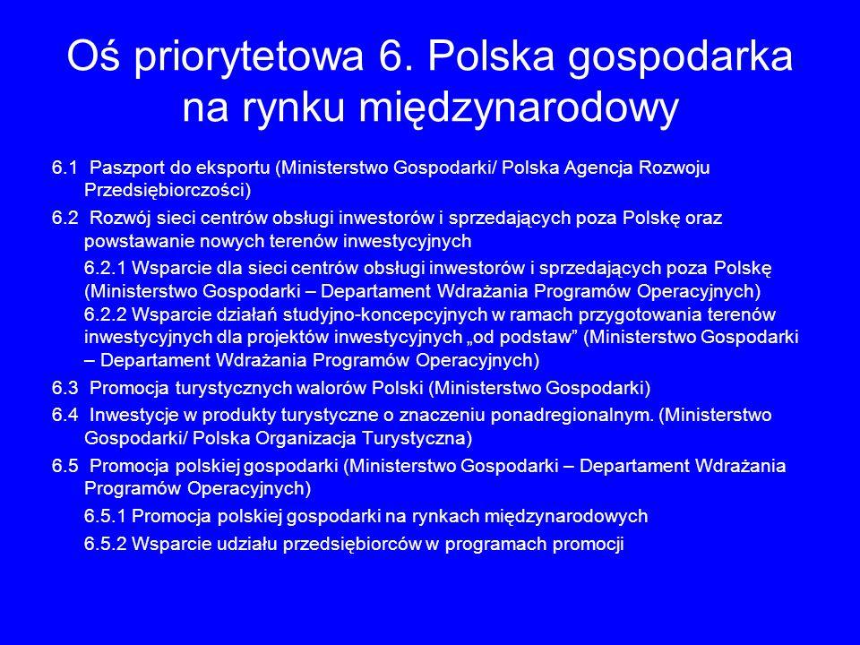 Oś priorytetowa 6. Polska gospodarka na rynku międzynarodowy