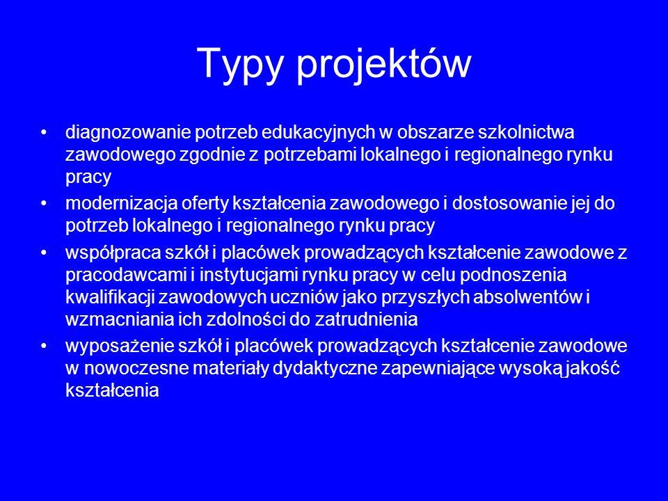 Typy projektówdiagnozowanie potrzeb edukacyjnych w obszarze szkolnictwa zawodowego zgodnie z potrzebami lokalnego i regionalnego rynku pracy.