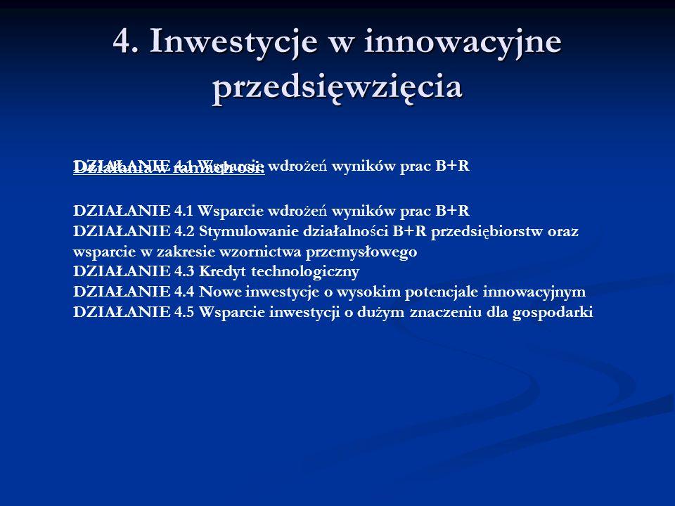 4. Inwestycje w innowacyjne przedsięwzięcia