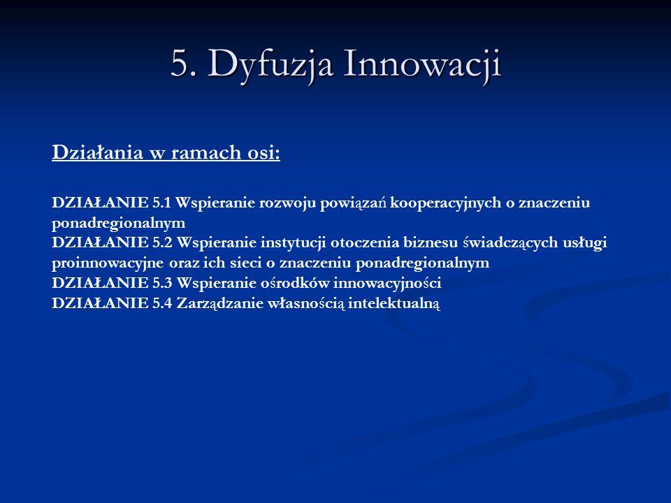 5. Dyfuzja Innowacji Działania w ramach osi: