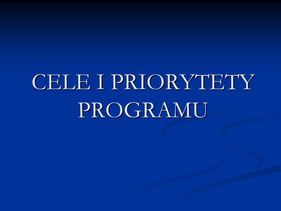 CELE I PRIORYTETY PROGRAMU
