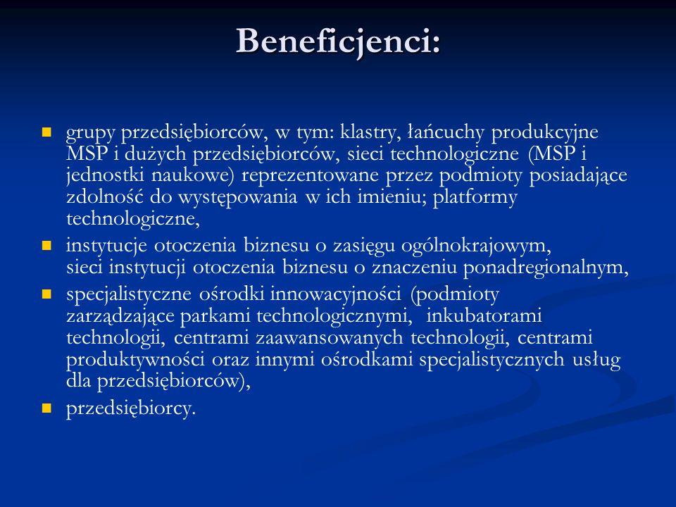 Beneficjenci: