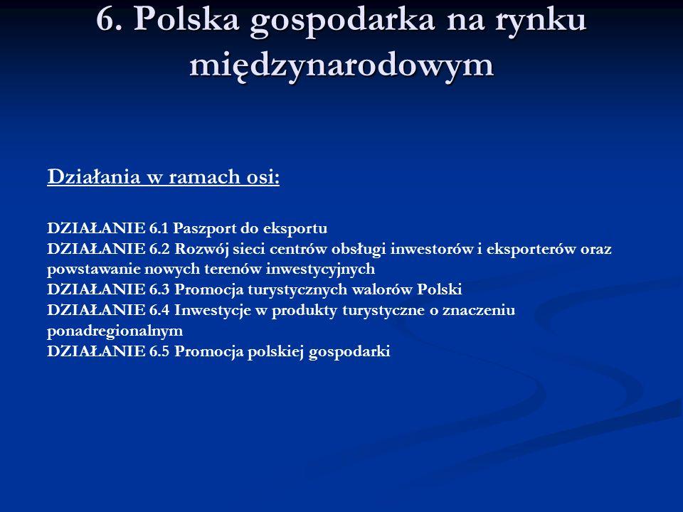 6. Polska gospodarka na rynku międzynarodowym