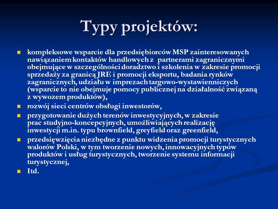 Typy projektów: