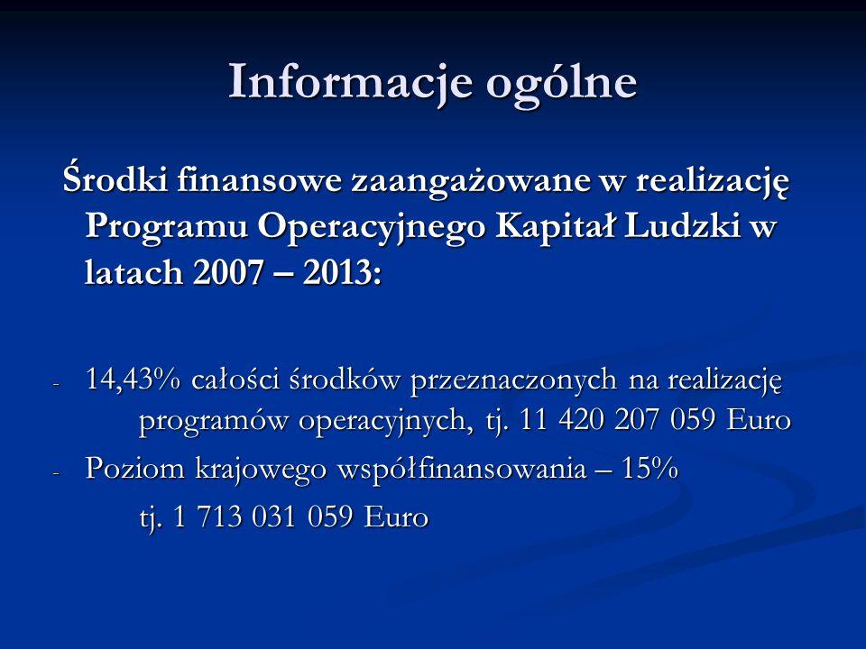 Informacje ogólne Środki finansowe zaangażowane w realizację Programu Operacyjnego Kapitał Ludzki w latach 2007 – 2013: