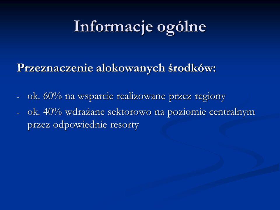 Informacje ogólne Przeznaczenie alokowanych środków: