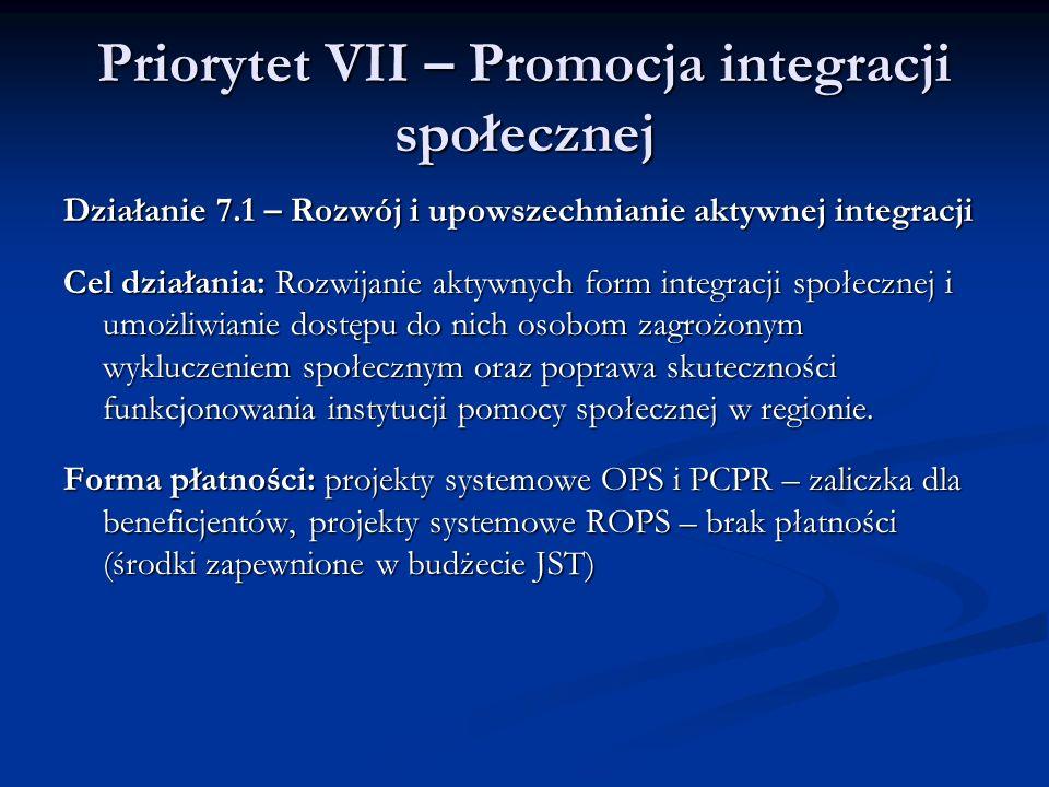 Priorytet VII – Promocja integracji społecznej