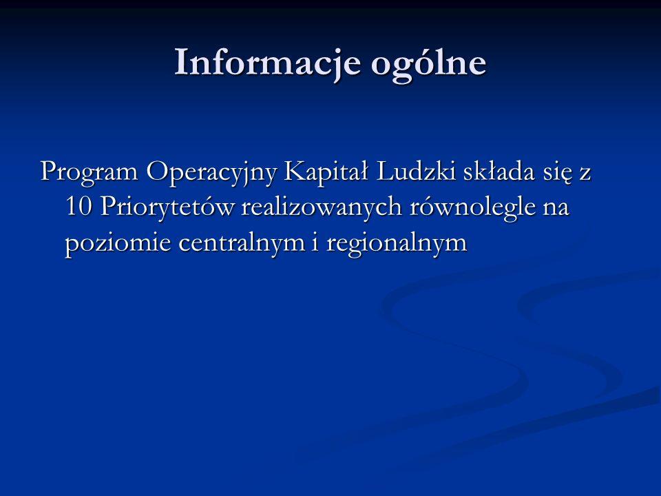 Informacje ogólne Program Operacyjny Kapitał Ludzki składa się z 10 Priorytetów realizowanych równolegle na poziomie centralnym i regionalnym.