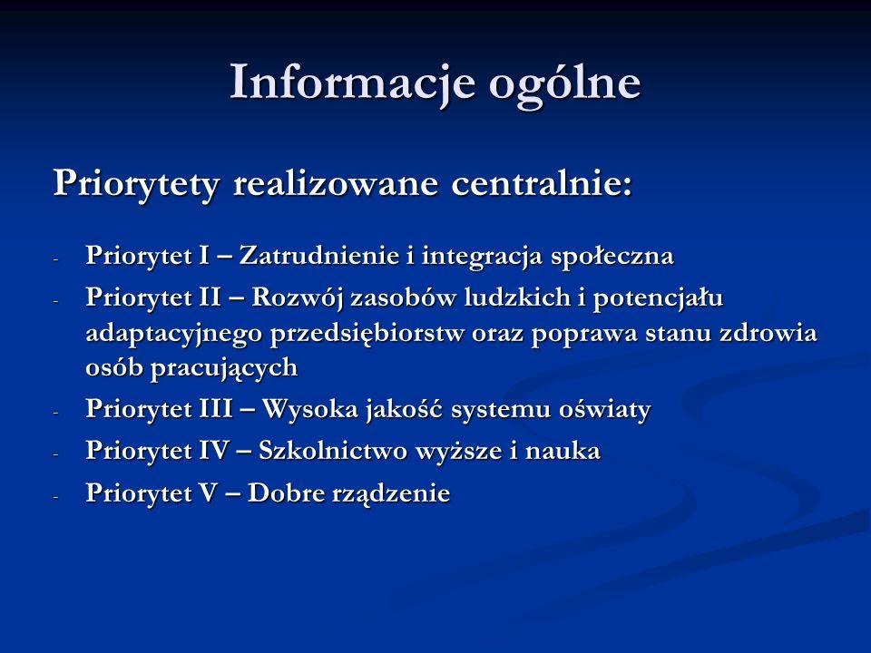 Informacje ogólne Priorytety realizowane centralnie: