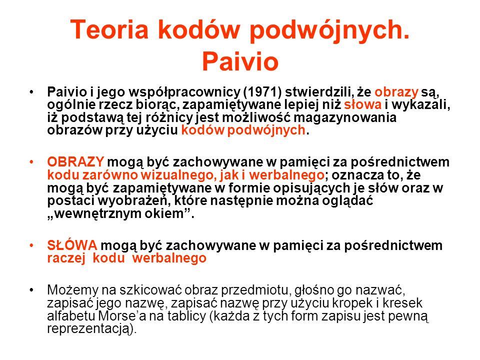 Teoria kodów podwójnych. Paivio