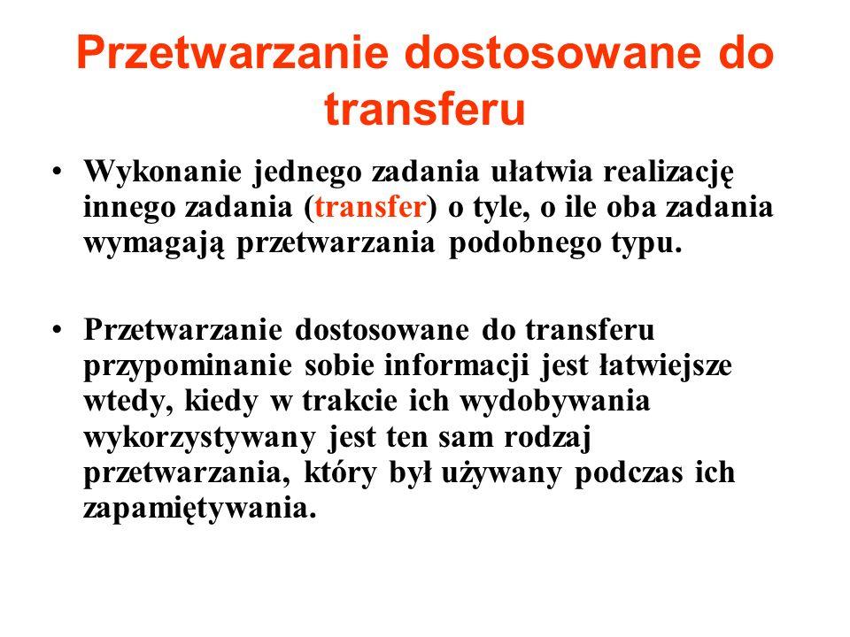 Przetwarzanie dostosowane do transferu