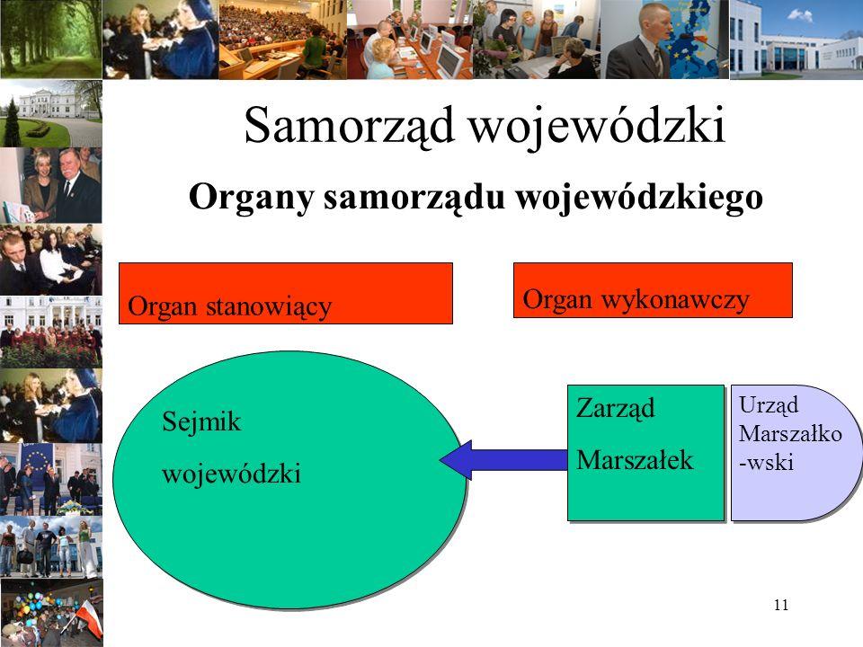 Organy samorządu wojewódzkiego
