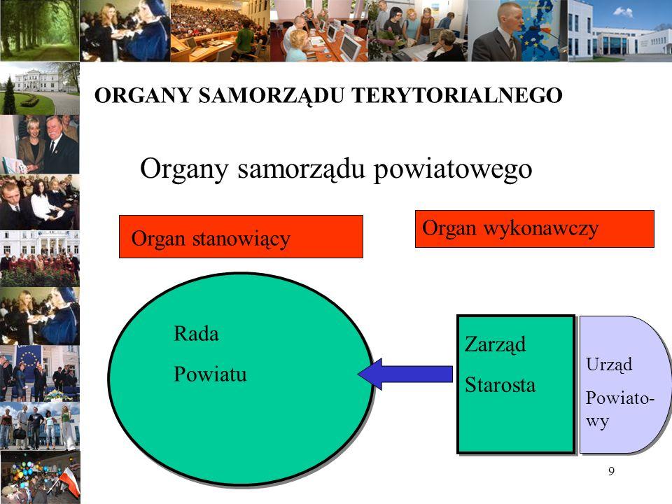 Organy samorządu powiatowego