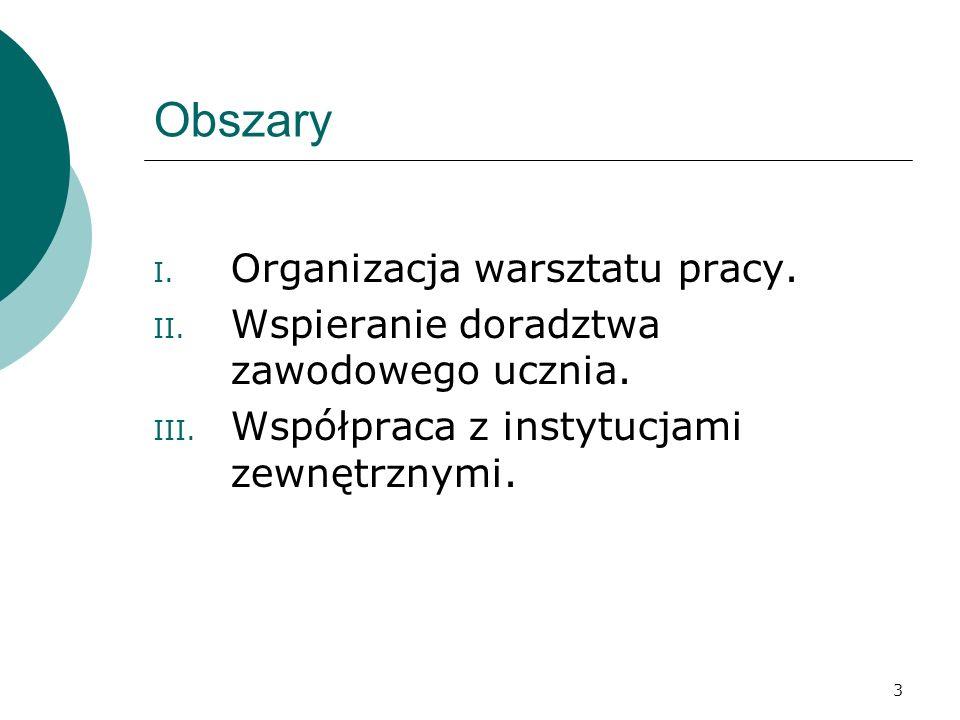 Obszary Organizacja warsztatu pracy.