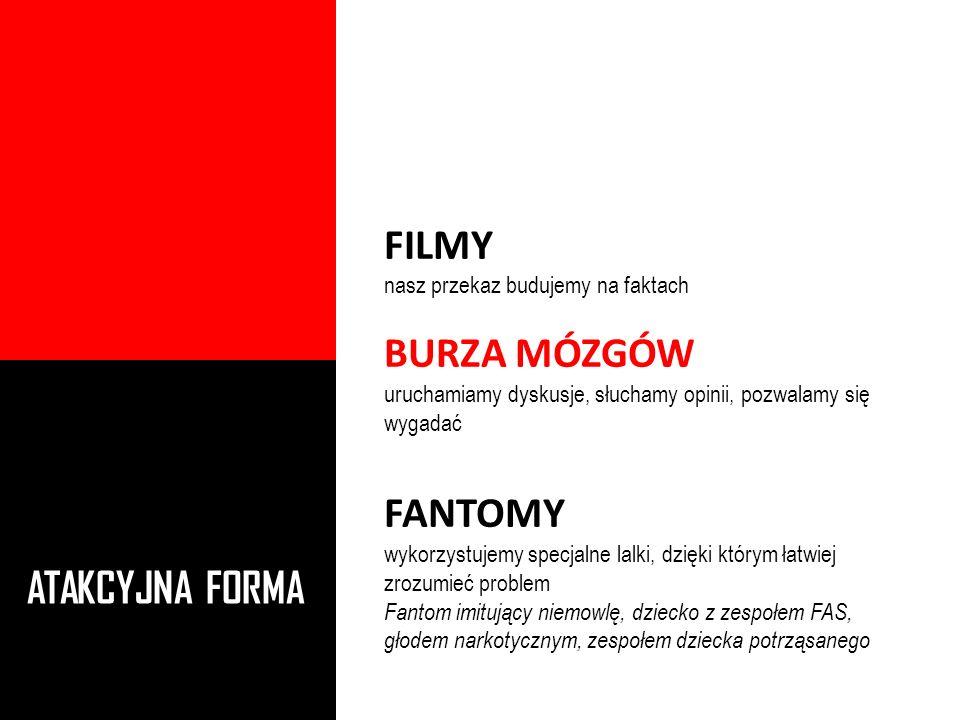 FILMY BURZA MÓZGÓW FANTOMY ATAKCYJNA FORMA