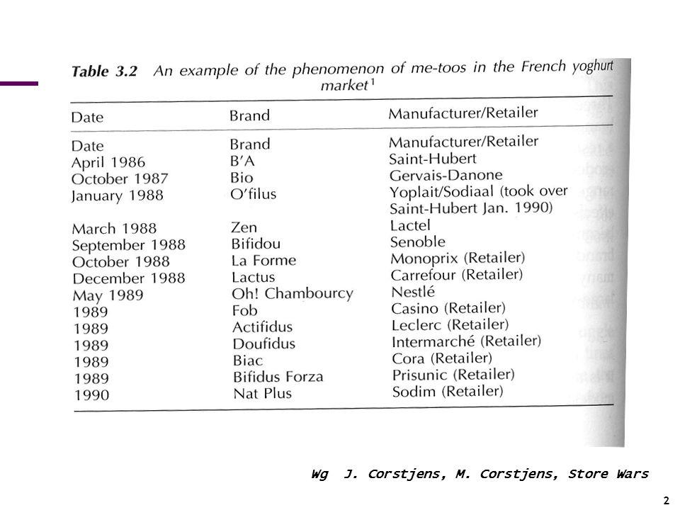 Wg J. Corstjens, M. Corstjens, Store Wars