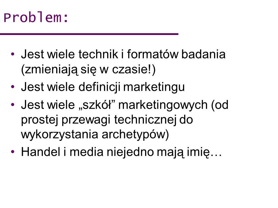 Problem: Jest wiele technik i formatów badania (zmieniają się w czasie!) Jest wiele definicji marketingu.