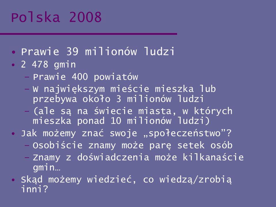 Polska 2008 Prawie 39 milionów ludzi 2 478 gmin Prawie 400 powiatów