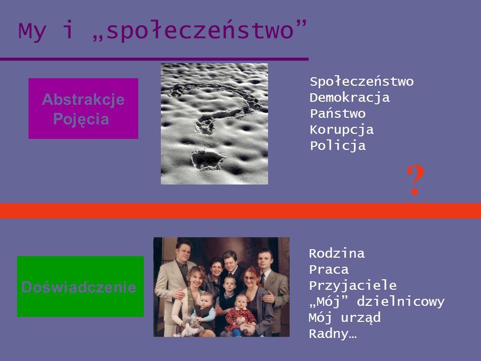 """My i """"społeczeństwo Abstrakcje Pojęcia Doświadczenie Społeczeństwo"""
