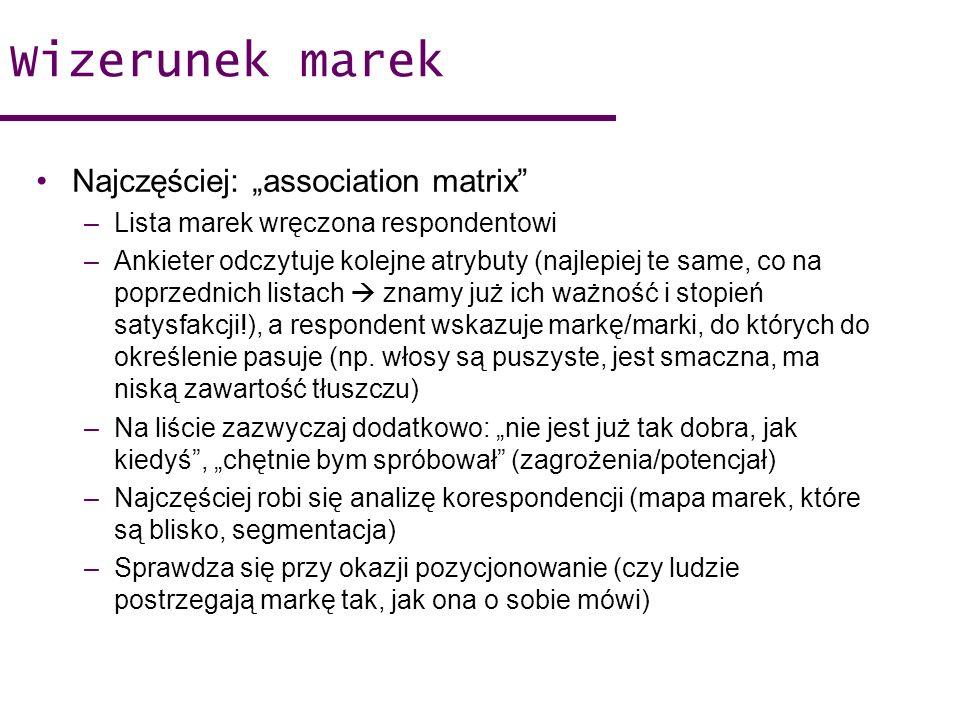 """Wizerunek marek Najczęściej: """"association matrix"""