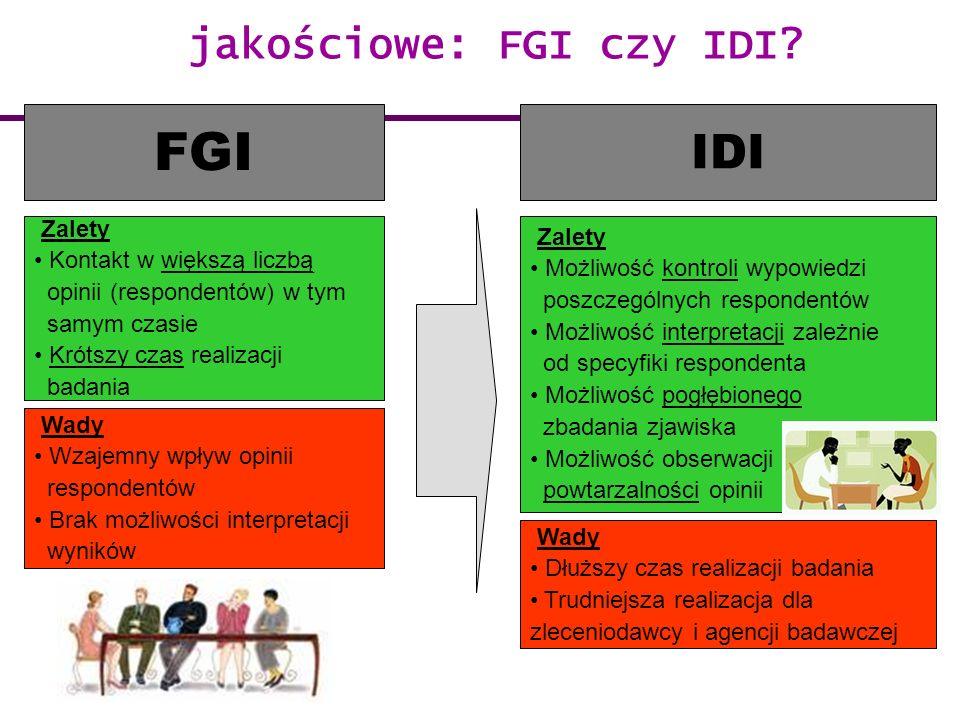jakościowe: FGI czy IDI