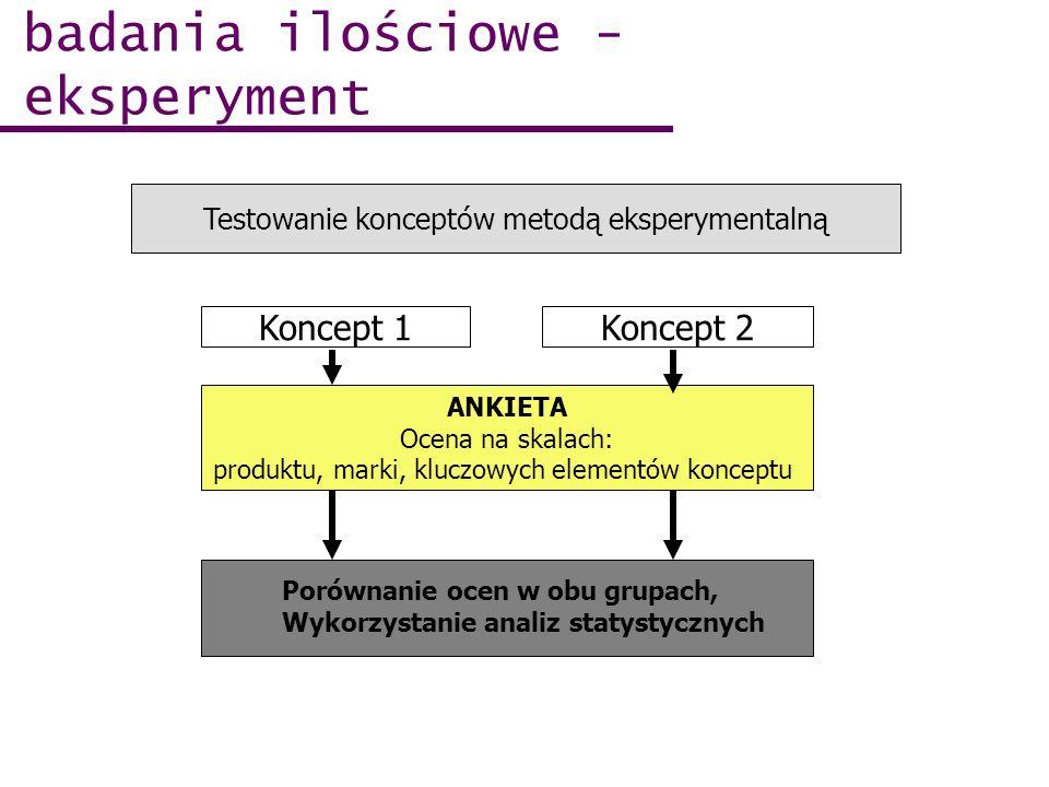 badania ilościowe - eksperyment