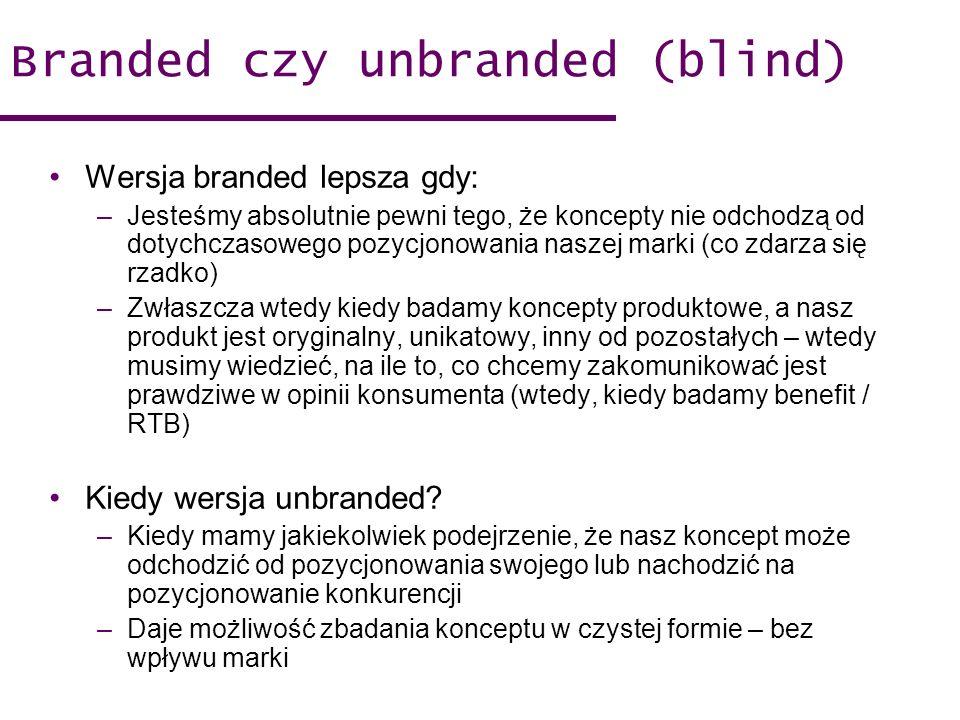 Branded czy unbranded (blind)