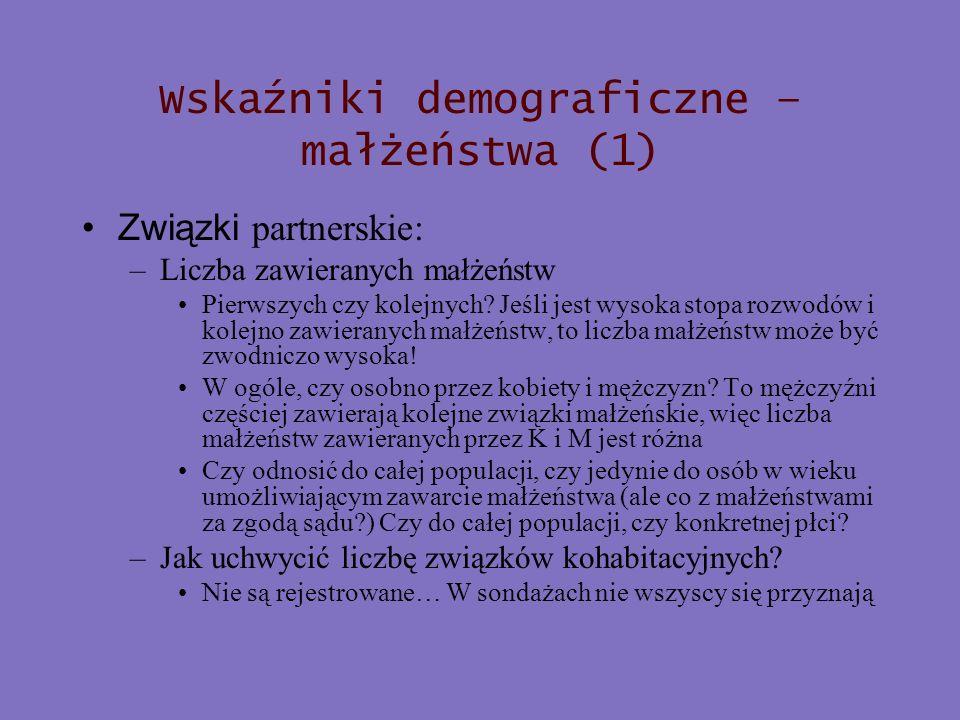 Wskaźniki demograficzne – małżeństwa (1)