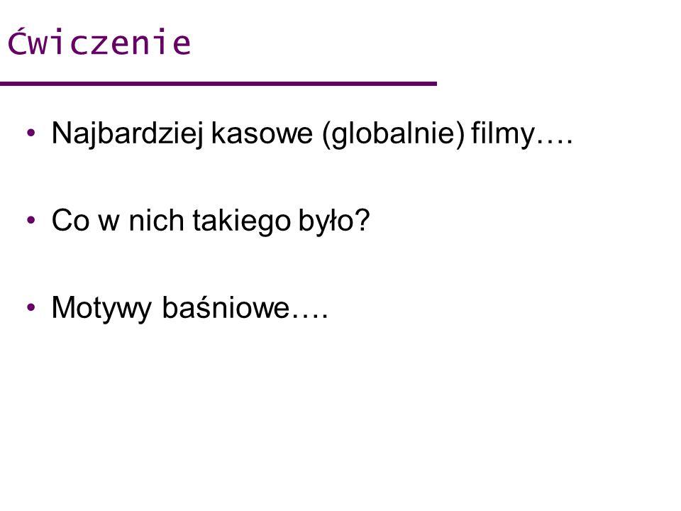 Ćwiczenie Najbardziej kasowe (globalnie) filmy….