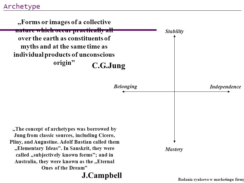 C.G.Jung J.Campbell Archetype