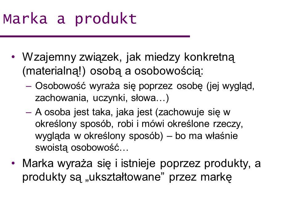 Marka a produkt Wzajemny związek, jak miedzy konkretną (materialną!) osobą a osobowością: