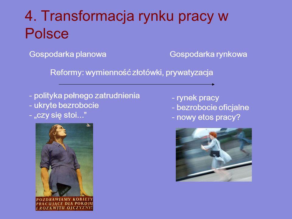 4. Transformacja rynku pracy w Polsce