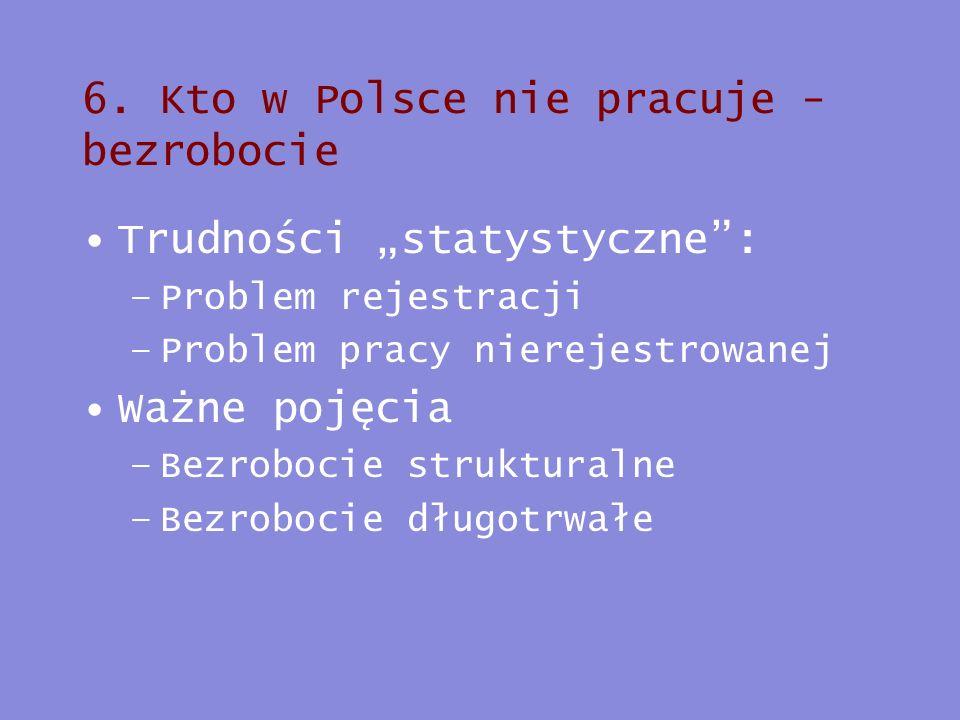 6. Kto w Polsce nie pracuje - bezrobocie