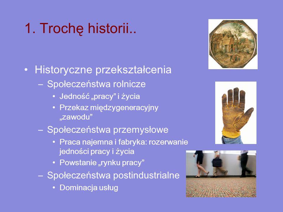 1. Trochę historii.. Historyczne przekształcenia