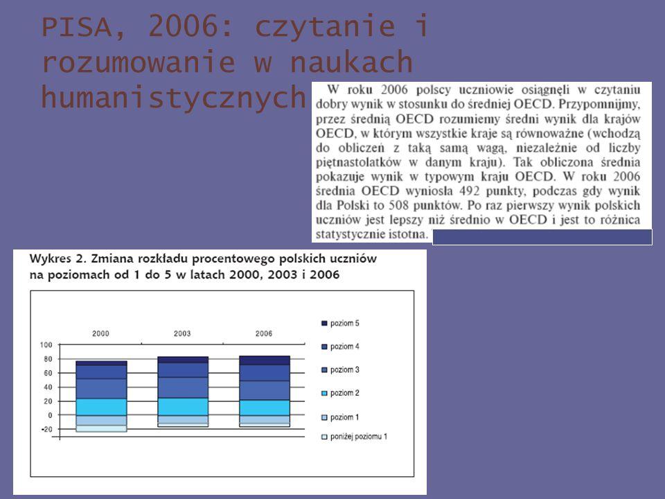 PISA, 2006: czytanie i rozumowanie w naukach humanistycznych