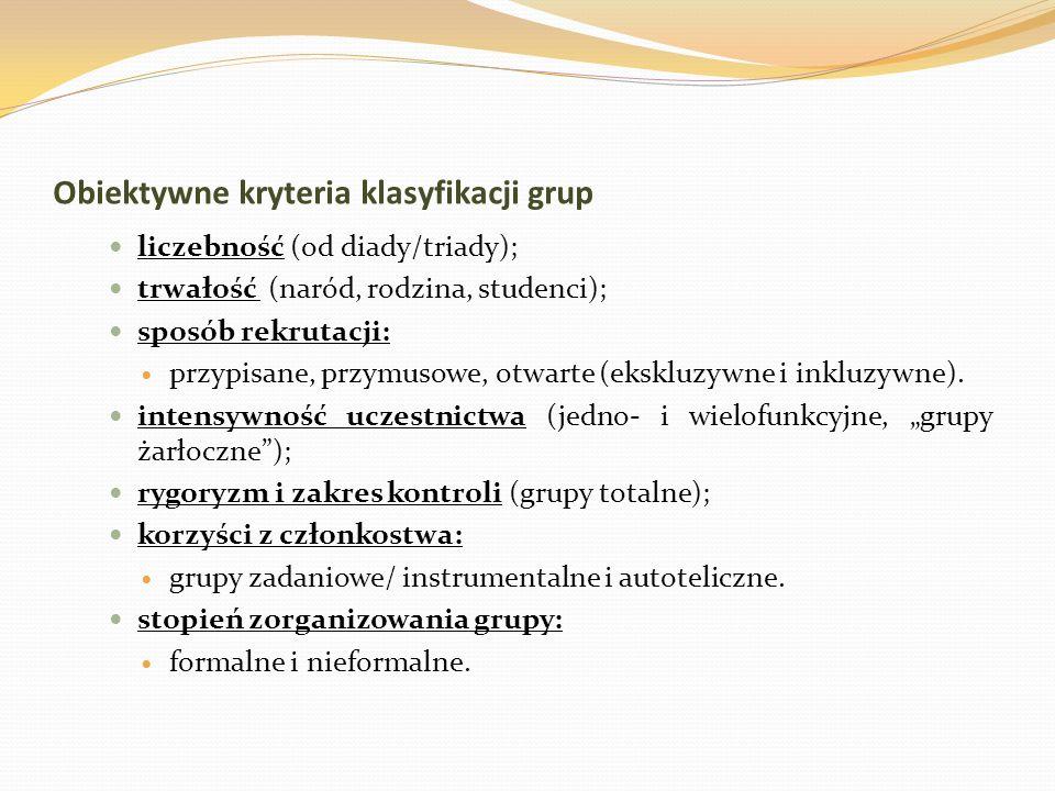 Obiektywne kryteria klasyfikacji grup
