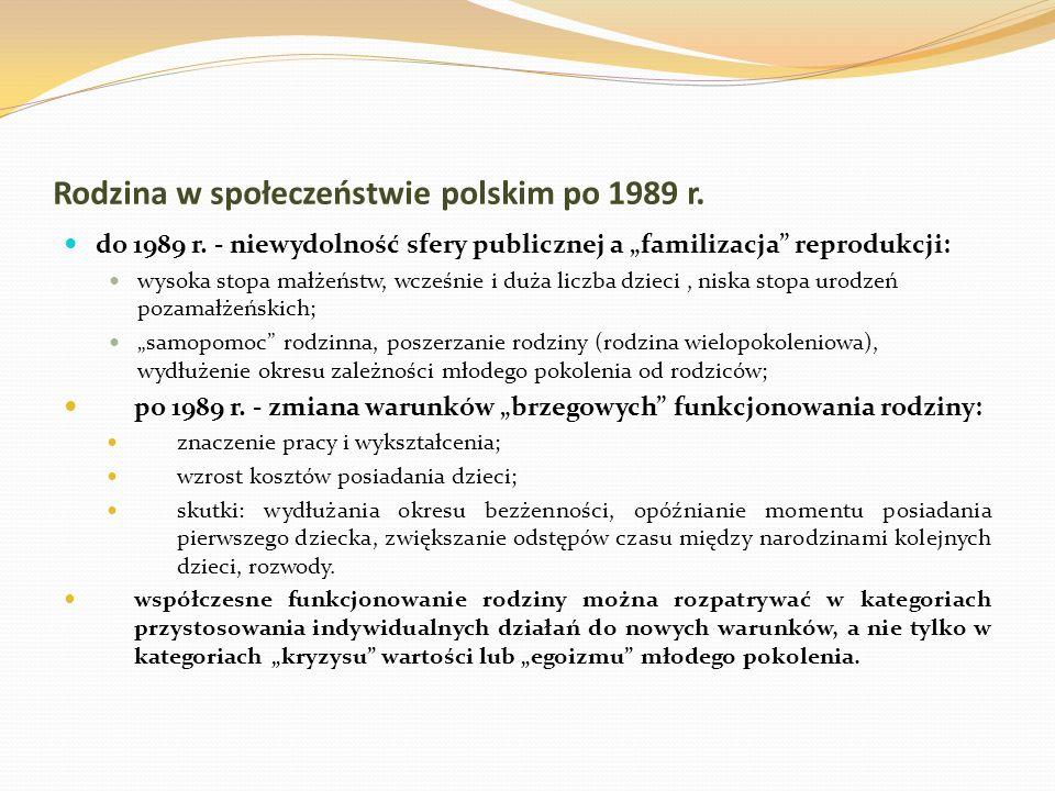 Rodzina w społeczeństwie polskim po 1989 r.
