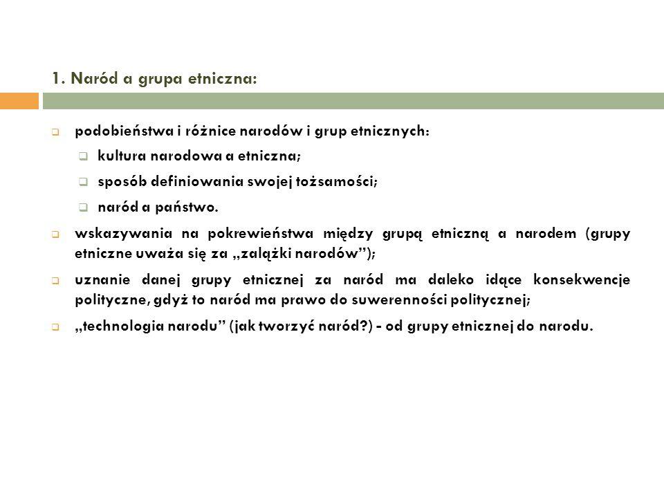 1. Naród a grupa etniczna: