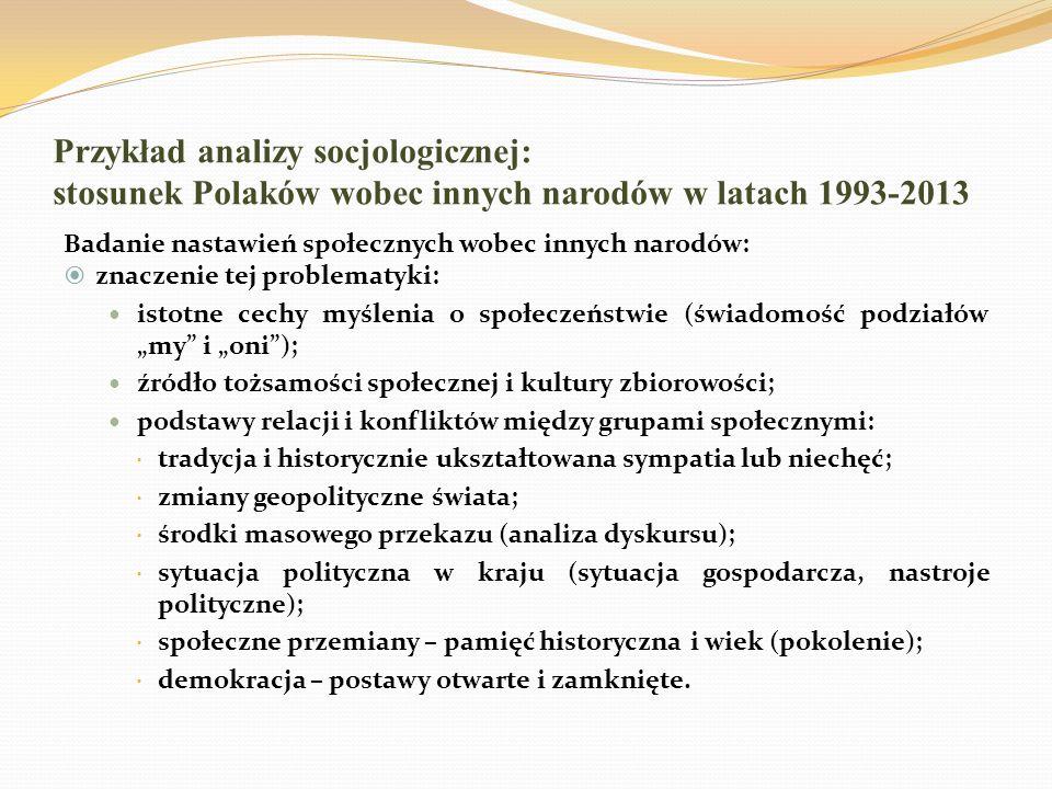 Przykład analizy socjologicznej: stosunek Polaków wobec innych narodów w latach 1993-2013