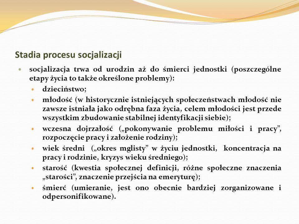 Stadia procesu socjalizacji