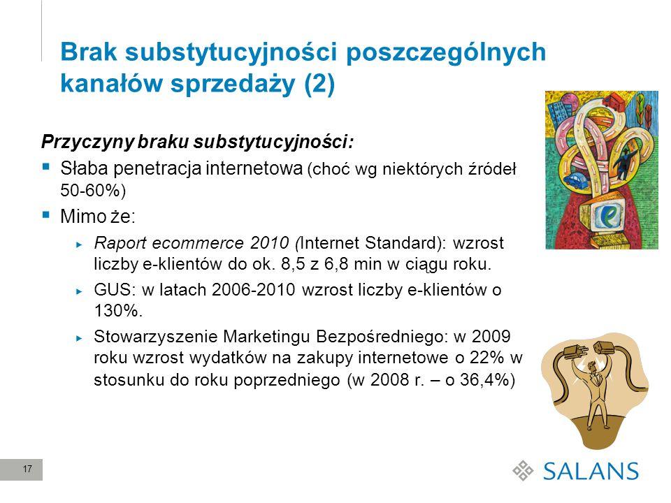 Brak substytucyjności poszczególnych kanałów sprzedaży (2)