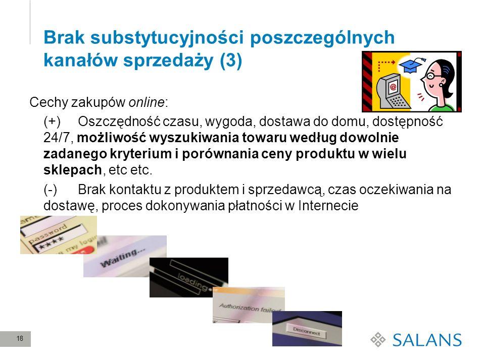Brak substytucyjności poszczególnych kanałów sprzedaży (3)