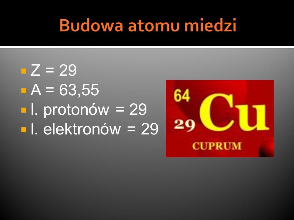 Budowa atomu miedzi Z = 29 A = 63,55 l. protonów = 29