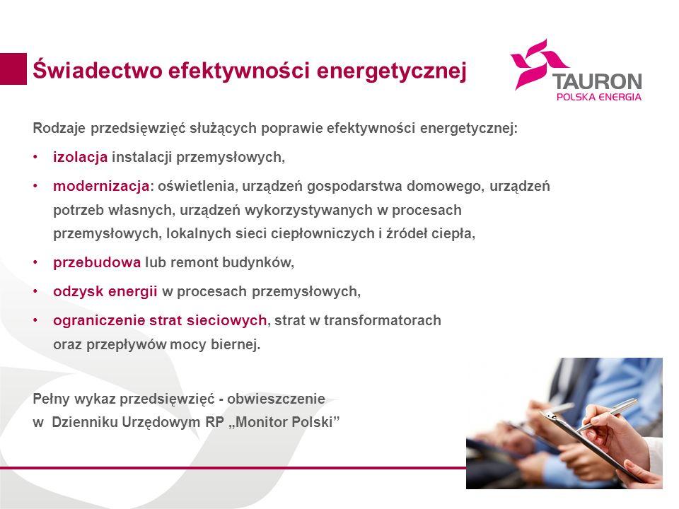 Świadectwo efektywności energetycznej