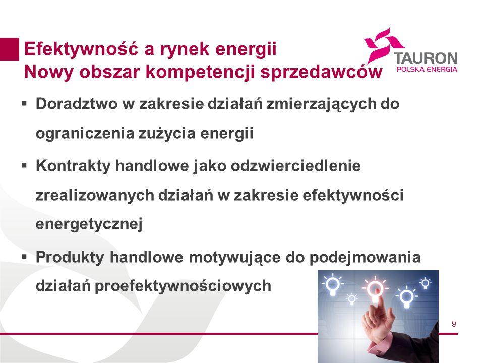 Efektywność a rynek energii Nowy obszar kompetencji sprzedawców