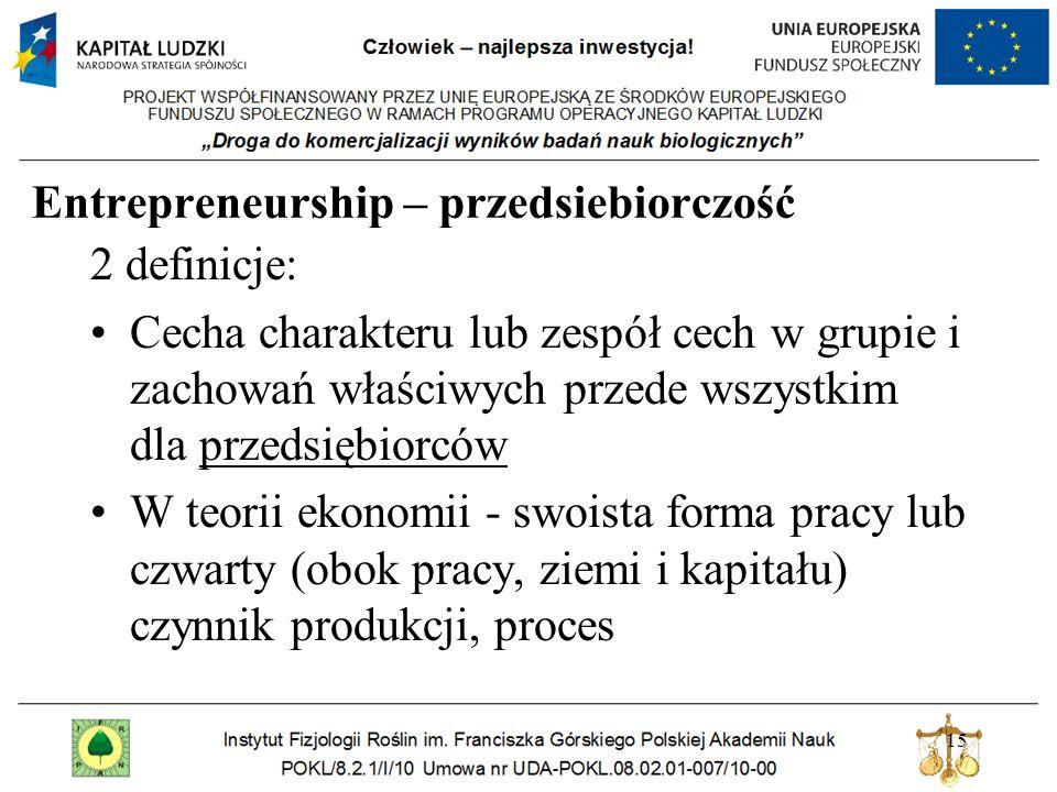 Entrepreneurship – przedsiebiorczość