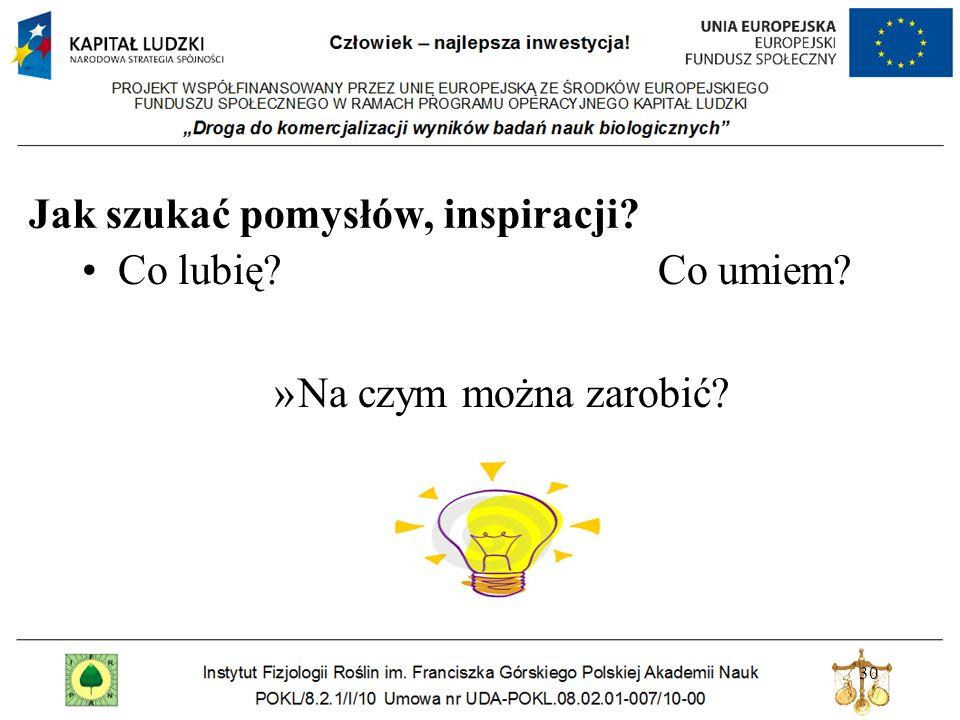 Jak szukać pomysłów, inspiracji